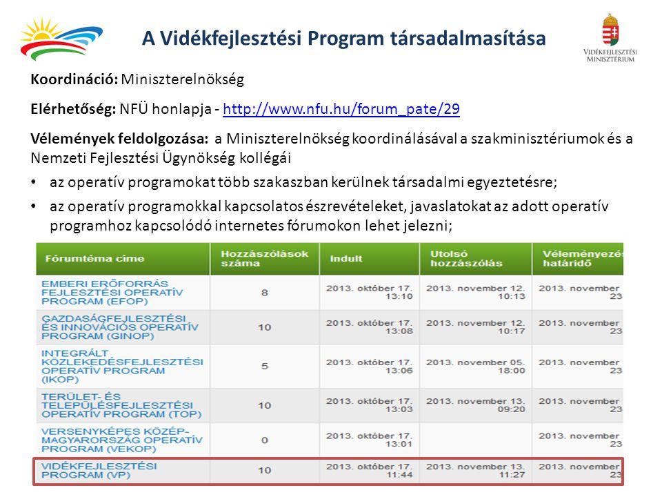 A Vidékfejlesztési Program társadalmasítása Koordináció: Miniszterelnökség Elérhetőség: NFÜ honlapja - http://www.nfu.hu/forum_pate/29http://www.nfu.h