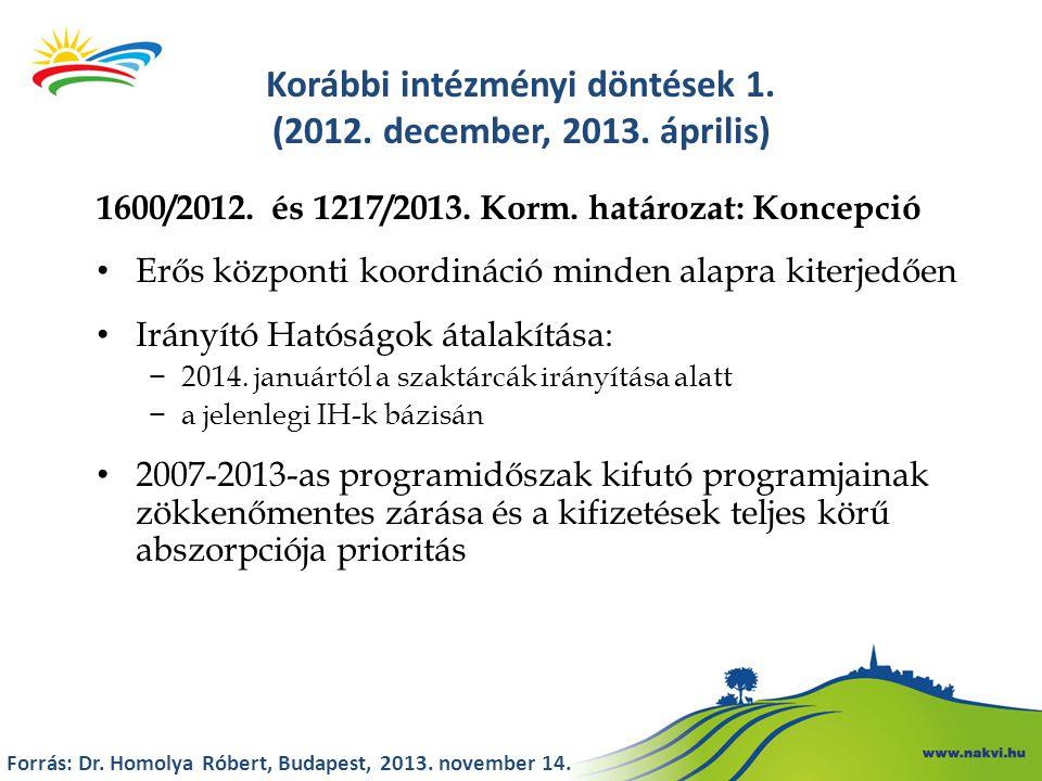 Korábbi intézményi döntések 1. (2012. december, 2013. április) 1600/2012. és 1217/2013. Korm. határozat: Koncepció Erős központi koordináció minden al