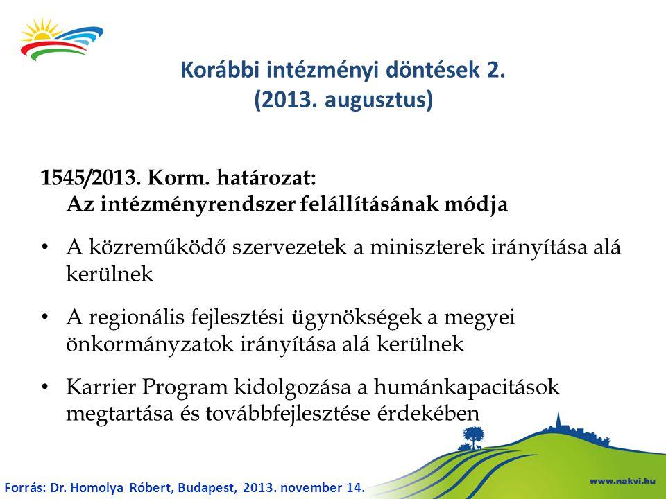 Korábbi intézményi döntések 2. (2013. augusztus) 1545/2013. Korm. határozat: Az intézményrendszer felállításának módja A közreműködő szervezetek a min