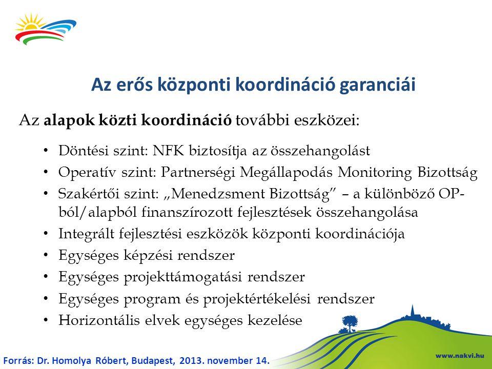 Az alapok közti koordináció további eszközei: Döntési szint: NFK biztosítja az összehangolást Operatív szint: Partnerségi Megállapodás Monitoring Bizo