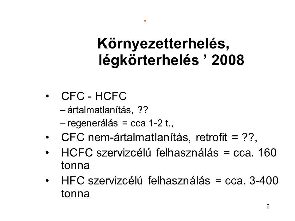 6. Környezetterhelés, légkörterhelés ' 2008 CFC - HCFC –ártalmatlanítás, .