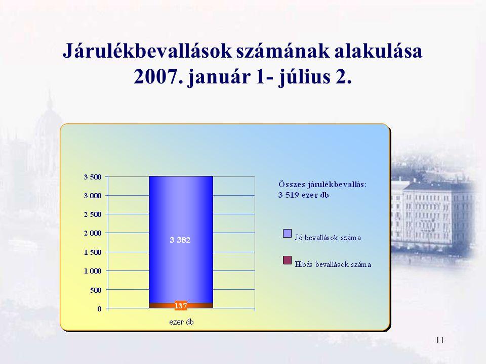 11 Járulékbevallások számának alakulása 2007. január 1- július 2.