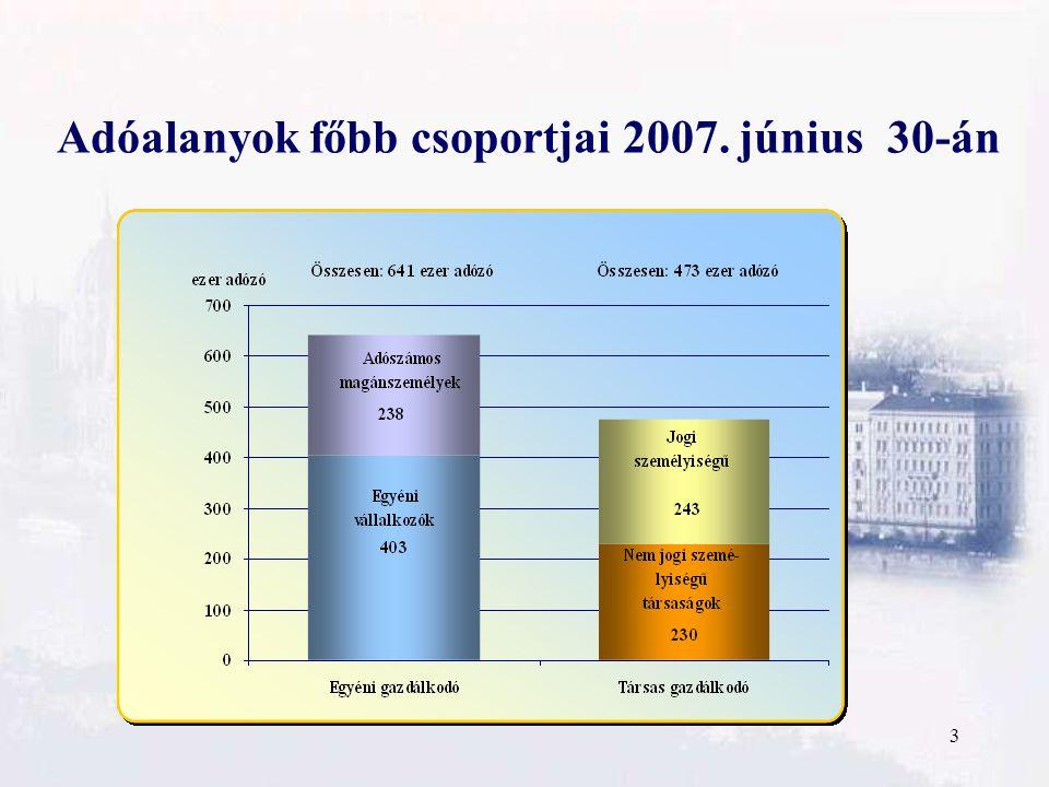 4 Tevékenységüket megszüntetők és újonnan belépők száma 2007. január 1. és július 7. között