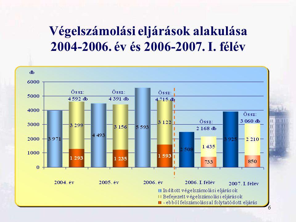 6 Végelszámolási eljárások alakulása 2004-2006. év és 2006-2007. I. félév