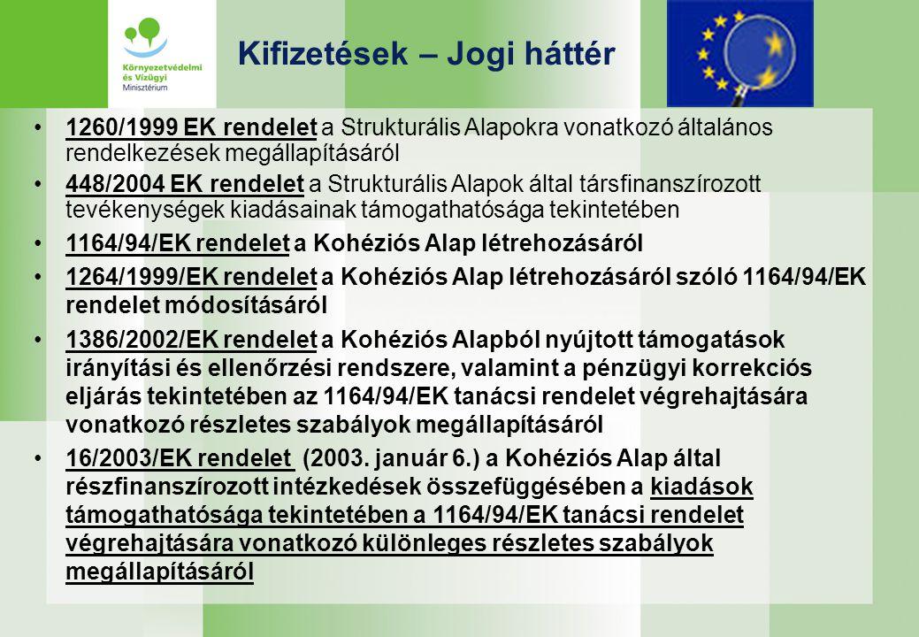 Kifizetések – Jogi háttér 1992.évi LXXXVIII. törvény az államháztartásról ÁHT 2000.
