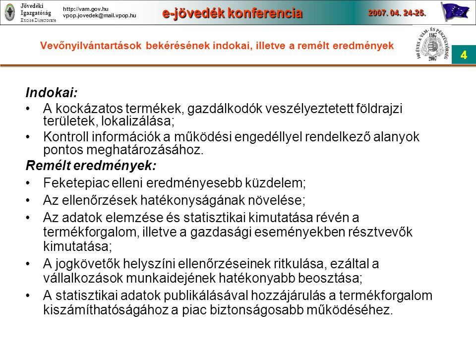 Jövedéki Igazgatóság Excise Directorate e-jövedék konferencia 2007. 04. 24-25. 4 http://vam.gov.hu vpop.jovedek@mail.vpop.hu Vevőnyilvántartások bekér