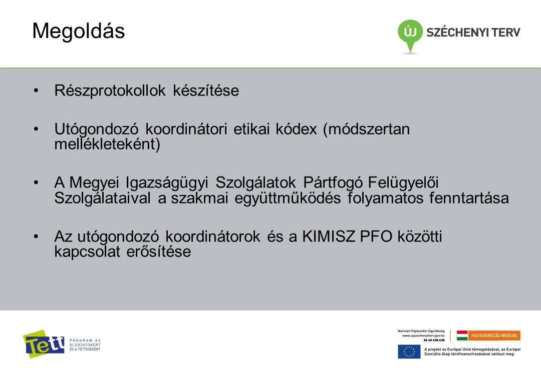 Megoldás Részprotokollok készítése Utógondozó koordinátori etikai kódex (módszertan mellékleteként) A Megyei Igazságügyi Szolgálatok Pártfogó Felügyelői Szolgálataival a szakmai együttműködés folyamatos fenntartása Az utógondozó koordinátorok és a KIMISZ PFO közötti kapcsolat erősítése