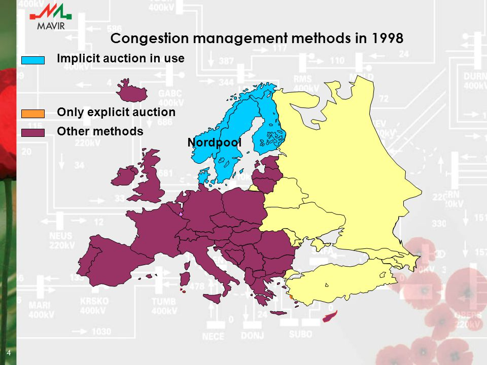 5 Congestion management methods in 2000 Nord Pool Arnhem auction office Implicit auction in use Only explicit auction Other methods