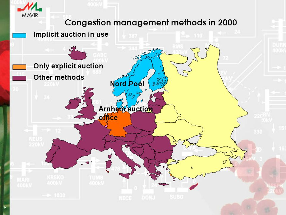 6 Congestion management methods in 2010 Nord Pool Implicit auction in use EEX APX CASC CAO Only explicit auction Other methods EMCC