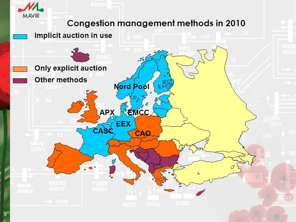 7 Congestion management methods in 2015 Implicit auction in use Only explicit auction Other methods