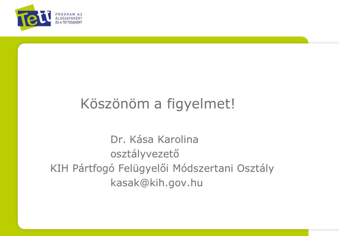 Köszönöm a figyelmet! Dr. Kása Karolina osztályvezető KIH Pártfogó Felügyelői Módszertani Osztály kasak@kih.gov.hu