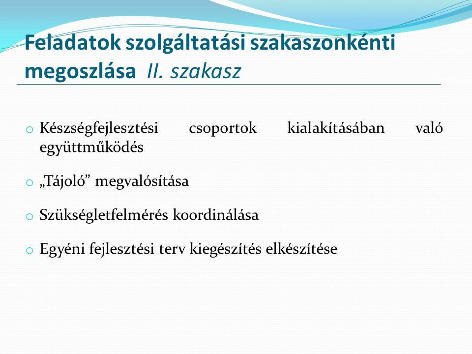 """Feladatok szolgáltatási szakaszonkénti megoszlása II. szakasz o Készségfejlesztési csoportok kialakításában való együttműködés o """"Tájoló"""" megvalósítás"""