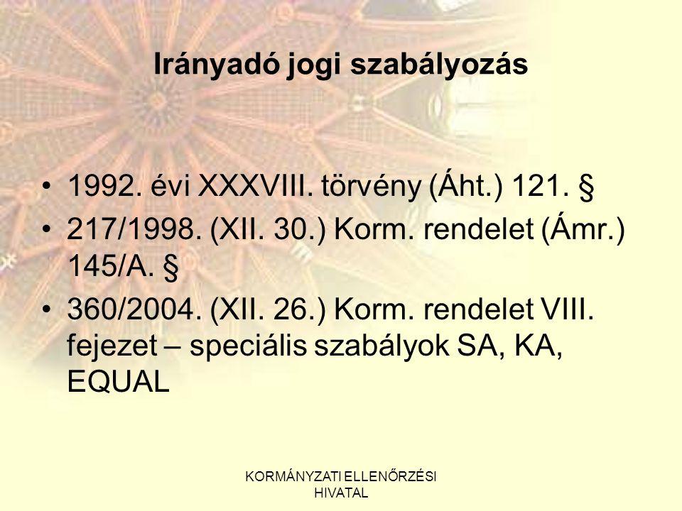 KORMÁNYZATI ELLENŐRZÉSI HIVATAL Irányadó jogi szabályozás 1992. évi XXXVIII. törvény (Áht.) 121. § 217/1998. (XII. 30.) Korm. rendelet (Ámr.) 145/A. §