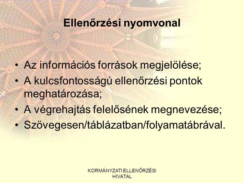 KORMÁNYZATI ELLENŐRZÉSI HIVATAL Ellenőrzési nyomvonal Az információs források megjelölése; A kulcsfontosságú ellenőrzési pontok meghatározása; A végre
