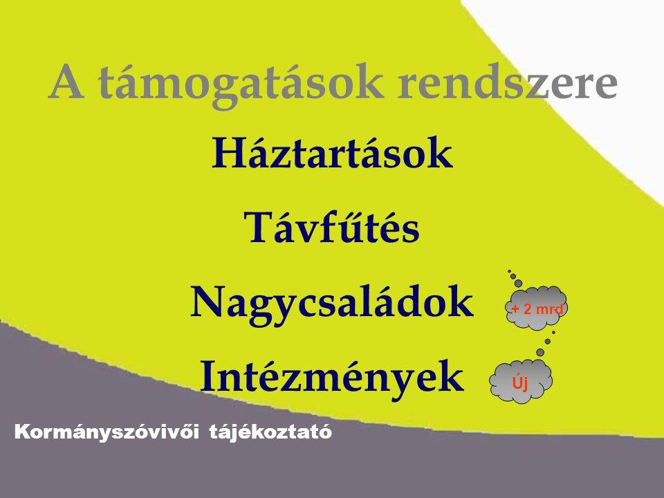 Kormányszóvivői tájékoztató A támogatások rendszere Háztartások Távfűtés Nagycsaládok Intézmények Új + 2 mrd