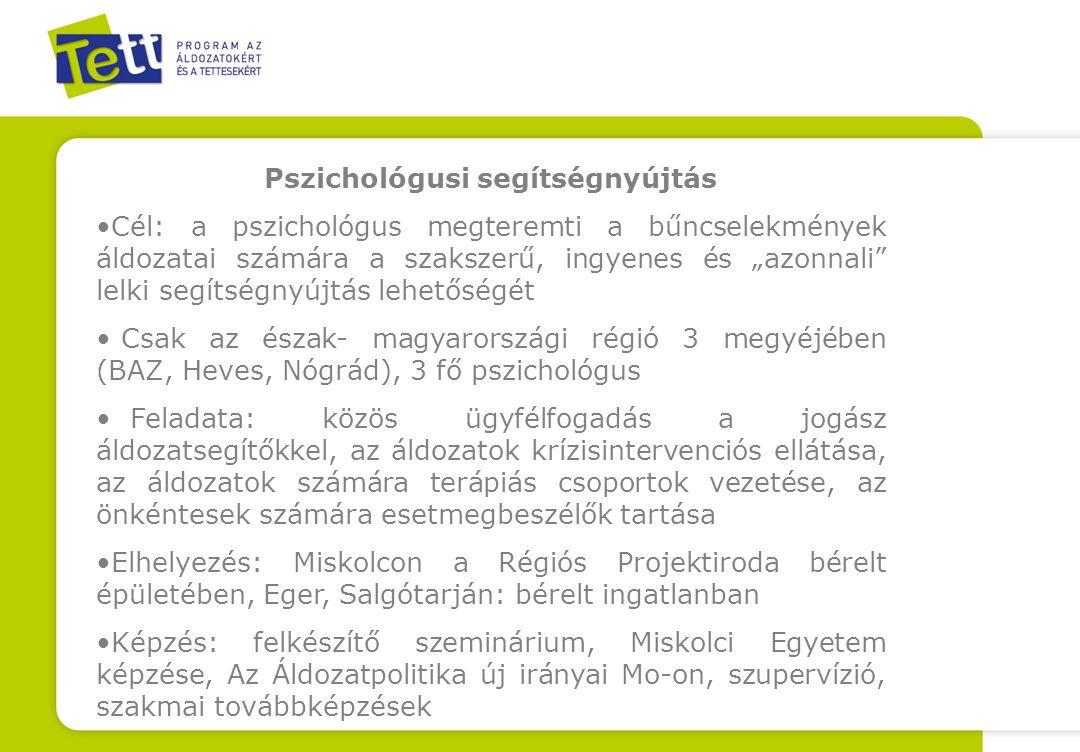 """Pszichológusi segítségnyújtás Cél: a pszichológus megteremti a bűncselekmények áldozatai számára a szakszerű, ingyenes és """"azonnali lelki segítségnyújtás lehetőségét Csak az észak- magyarországi régió 3 megyéjében (BAZ, Heves, Nógrád), 3 fő pszichológus Feladata: közös ügyfélfogadás a jogász áldozatsegítőkkel, az áldozatok krízisintervenciós ellátása, az áldozatok számára terápiás csoportok vezetése, az önkéntesek számára esetmegbeszélők tartása Elhelyezés: Miskolcon a Régiós Projektiroda bérelt épületében, Eger, Salgótarján: bérelt ingatlanban Képzés: felkészítő szeminárium, Miskolci Egyetem képzése, Az Áldozatpolitika új irányai Mo-on, szupervízió, szakmai továbbképzések"""