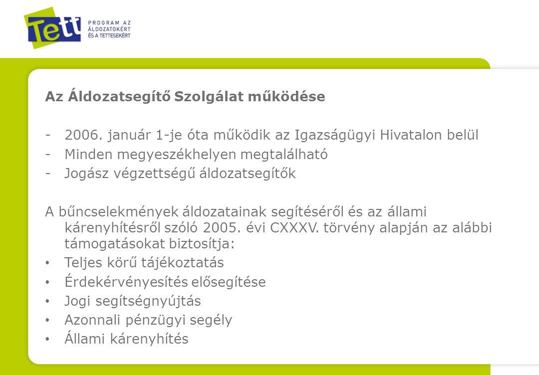 Az Áldozatsegítő Szolgálat működése -2006.