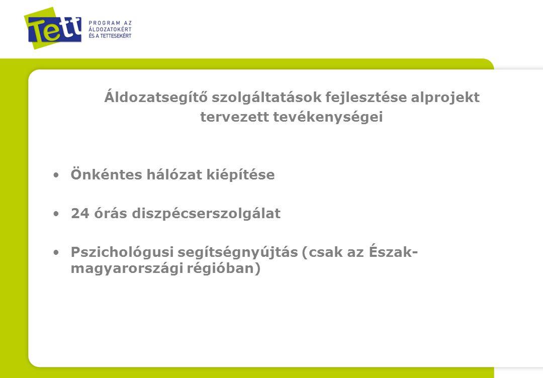Áldozatsegítő szolgáltatások fejlesztése alprojekt tervezett tevékenységei Önkéntes hálózat kiépítése 24 órás diszpécserszolgálat Pszichológusi segítségnyújtás (csak az Észak- magyarországi régióban)