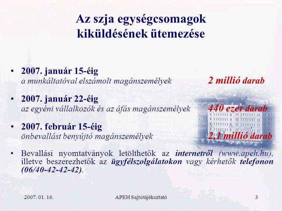 2007. 01. 16.APEH Sajtótájékoztató3 Az szja egységcsomagok kiküldésének ütemezése 2007.