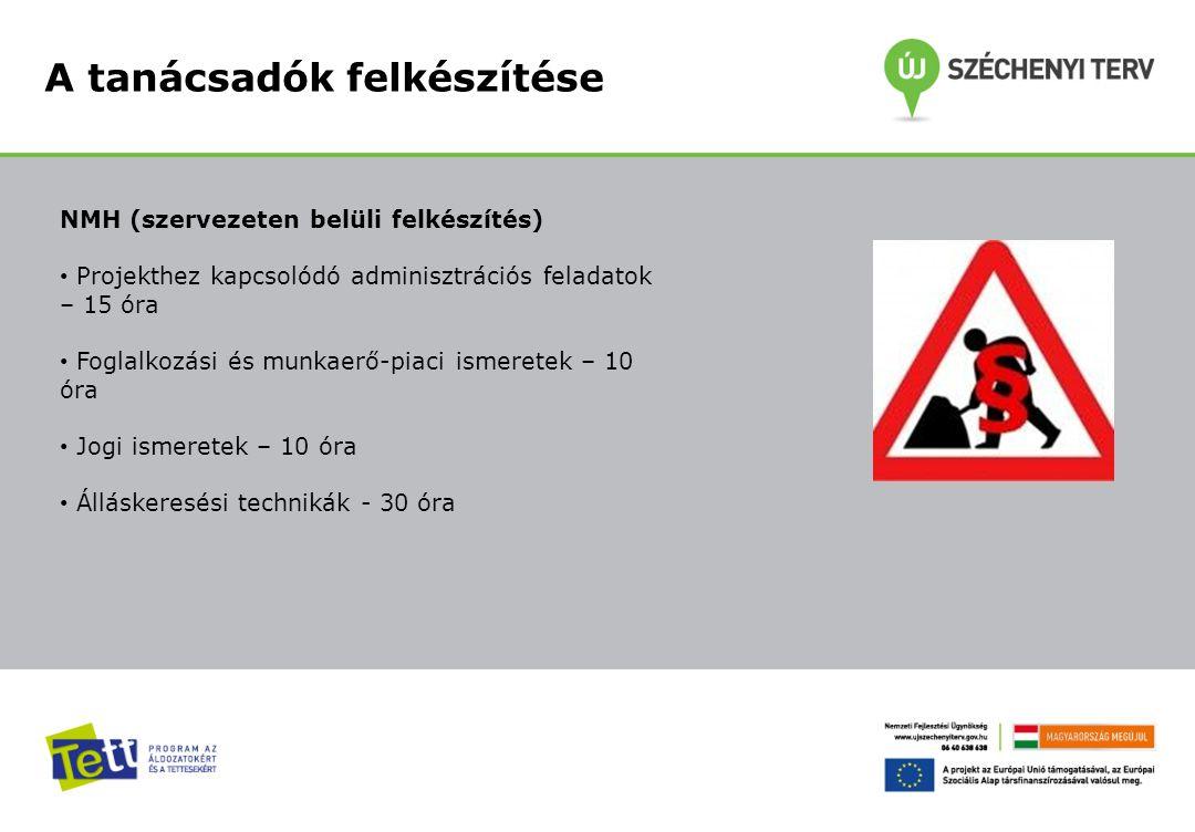 A tanácsadók felkészítése NMH (szervezeten belüli felkészítés) Projekthez kapcsolódó adminisztrációs feladatok – 15 óra Foglalkozási és munkaerő-piaci