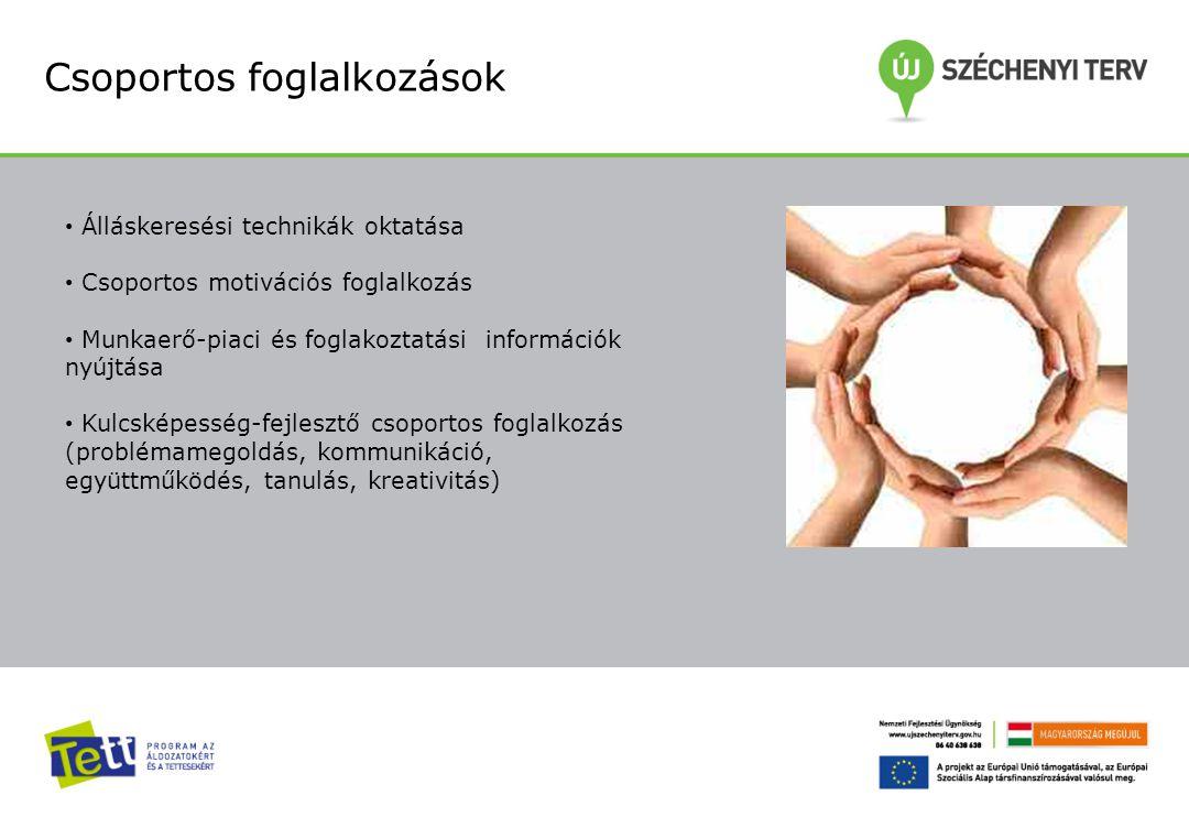Csoportos foglalkozások Álláskeresési technikák oktatása Csoportos motivációs foglalkozás Munkaerő-piaci és foglakoztatási információk nyújtása Kulcsk