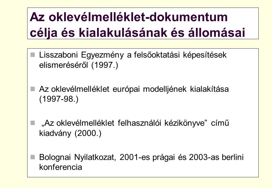 Az oklevélmelléklet-dokumentum célja és kialakulásának és állomásai Lisszaboni Egyezmény a felsőoktatási képesítések elismeréséről (1997.) Az oklevélm
