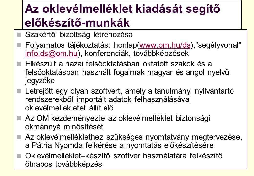 """Az oklevélmelléklet kiadását segítő előkészítő-munkák Szakértői bizottság létrehozása Folyamatos tájékoztatás: honlap(www.om.hu/ds),""""segélyvonal"""" info"""