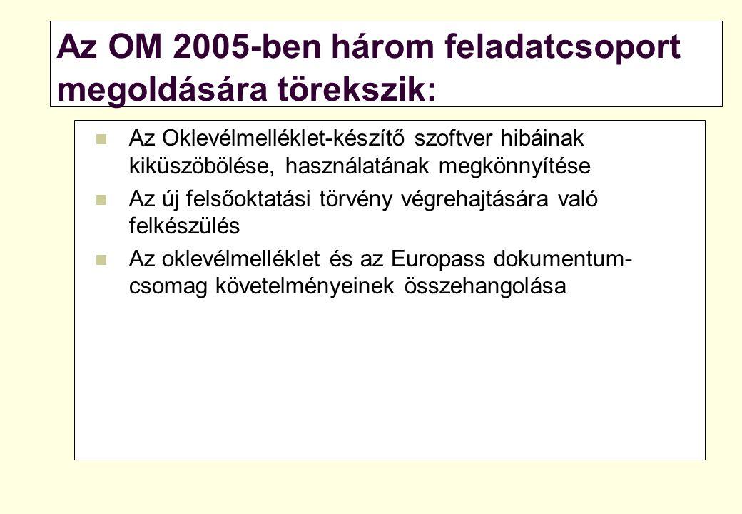 Az OM 2005-ben három feladatcsoport megoldására törekszik: Az Oklevélmelléklet-készítő szoftver hibáinak kiküszöbölése, használatának megkönnyítése Az