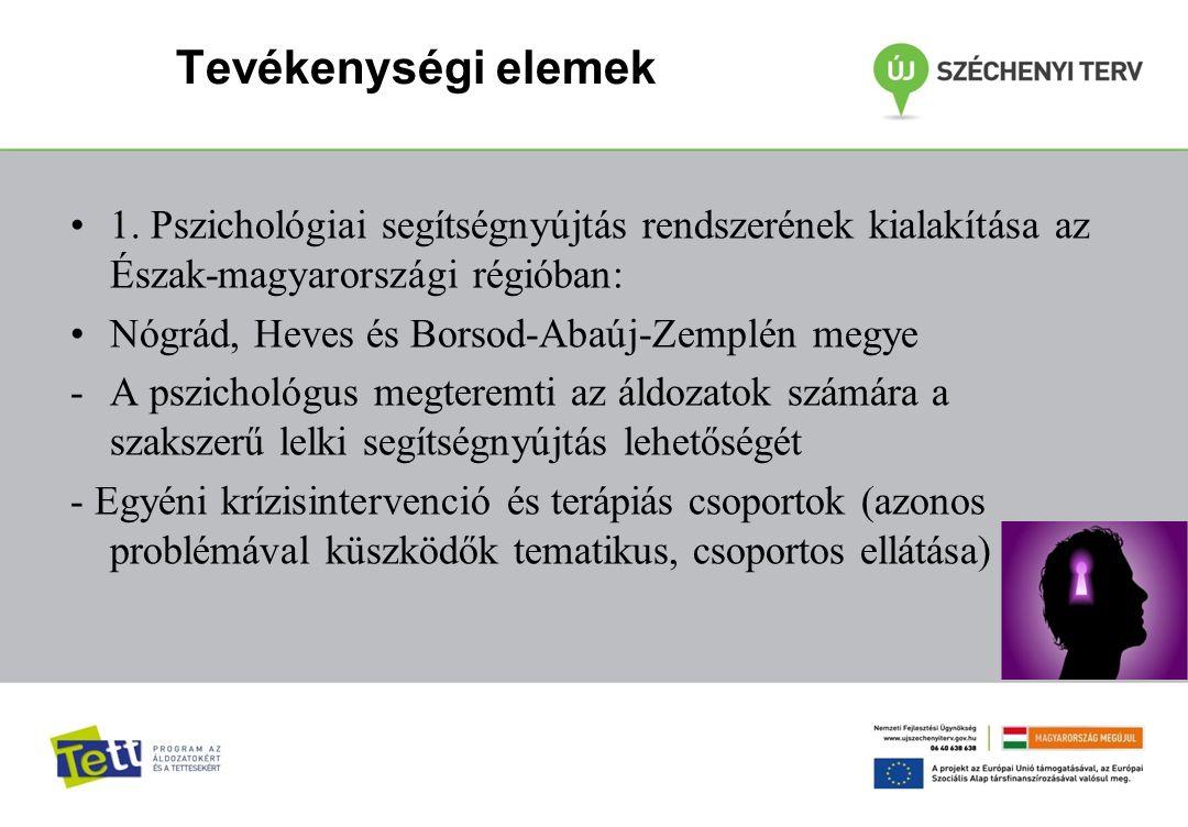 Tevékenységi elemek 1. Pszichológiai segítségnyújtás rendszerének kialakítása az Észak-magyarországi régióban: Nógrád, Heves és Borsod-Abaúj-Zemplén m