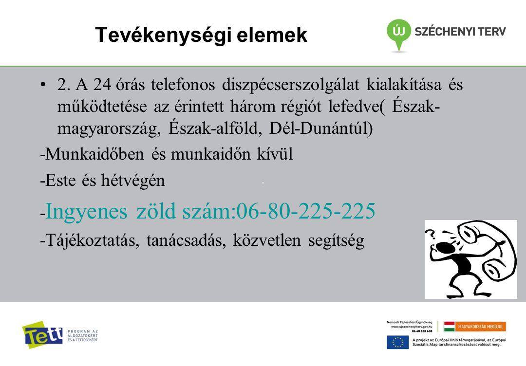 Tevékenységi elemek 2. A 24 órás telefonos diszpécserszolgálat kialakítása és működtetése az érintett három régiót lefedve( Észak- magyarország, Észak