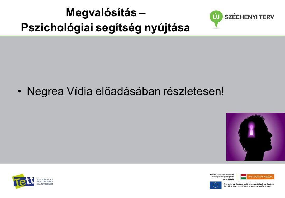 Megvalósítás – Pszichológiai segítség nyújtása Negrea Vídia előadásában részletesen!