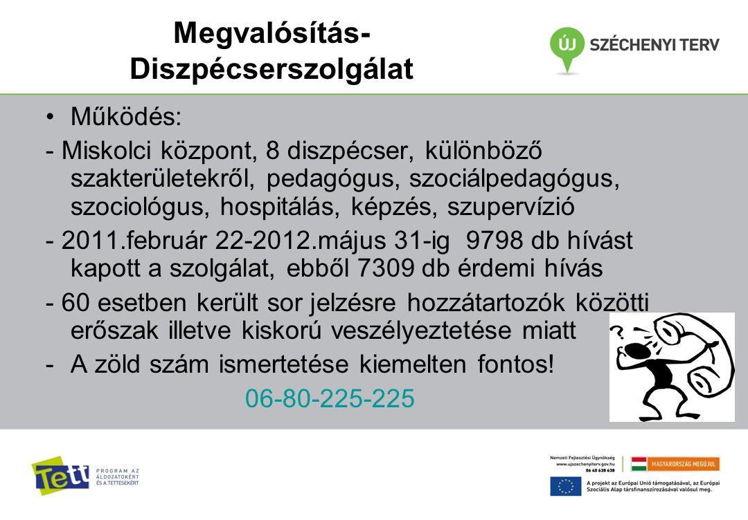 Megvalósítás- Diszpécserszolgálat Működés: - Miskolci központ, 8 diszpécser, különböző szakterületekről, pedagógus, szociálpedagógus, szociológus, hospitálás, képzés, szupervízió - 2011.február 22-2012.május 31-ig 9798 db hívást kapott a szolgálat, ebből 7309 db érdemi hívás - 60 esetben került sor jelzésre hozzátartozók közötti erőszak illetve kiskorú veszélyeztetése miatt -A zöld szám ismertetése kiemelten fontos.