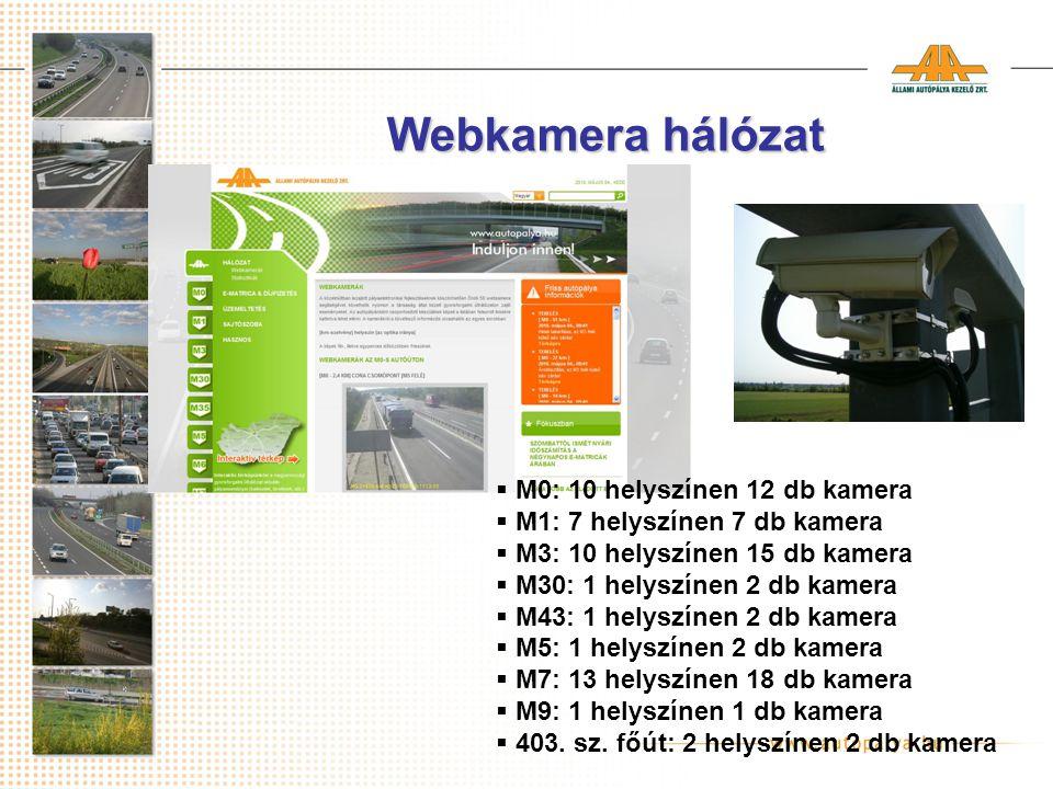 Webkamera hálózat  M0: 10 helyszínen 12 db kamera  M1: 7 helyszínen 7 db kamera  M3: 10 helyszínen 15 db kamera  M30: 1 helyszínen 2 db kamera  M