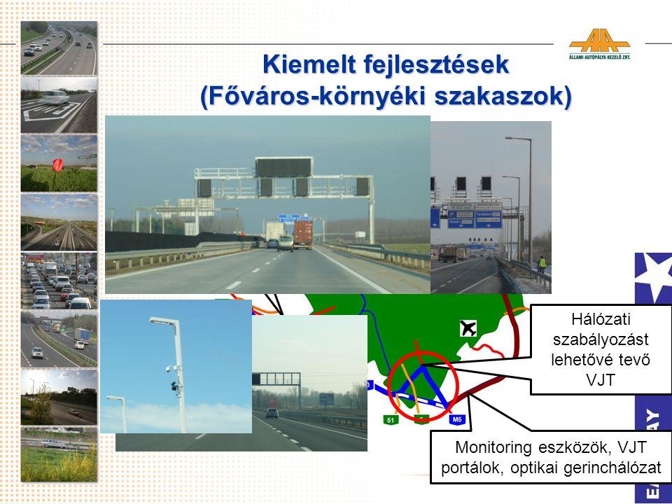 Kiemelt fejlesztések (Főváros-környéki szakaszok) Eseményfelismerő kamerák, torlódásjelzést szolgáló VJT-k Monitoring eszközök, VJT portálok, optikai