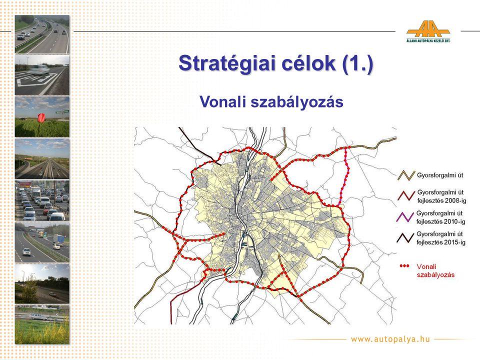 Kiemelt fejlesztések (Főváros-környéki szakaszok) Eseményfelismerő kamerák, torlódásjelzést szolgáló VJT-k Monitoring eszközök, VJT portálok, optikai gerinchálózat Hálózati szabályozást lehetővé tevő VJT