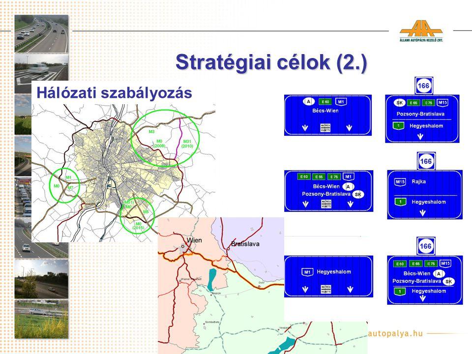 Hálózati szabályozás Stratégiai célok (2.)