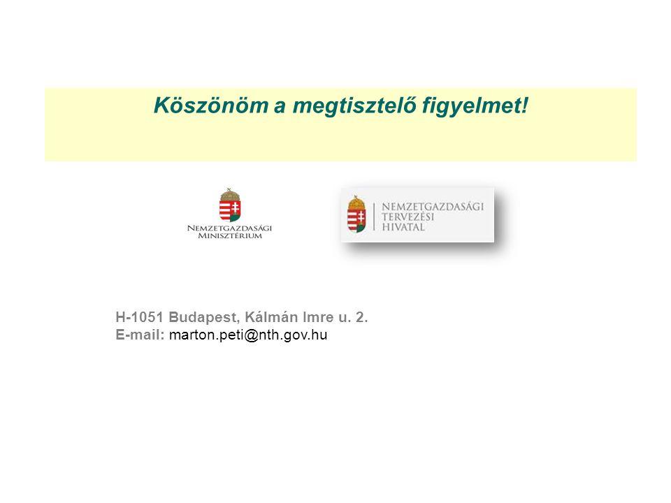 Köszönöm a megtisztelő figyelmet! H-1051 Budapest, Kálmán Imre u. 2. E-mail: marton.peti@nth.gov.hu