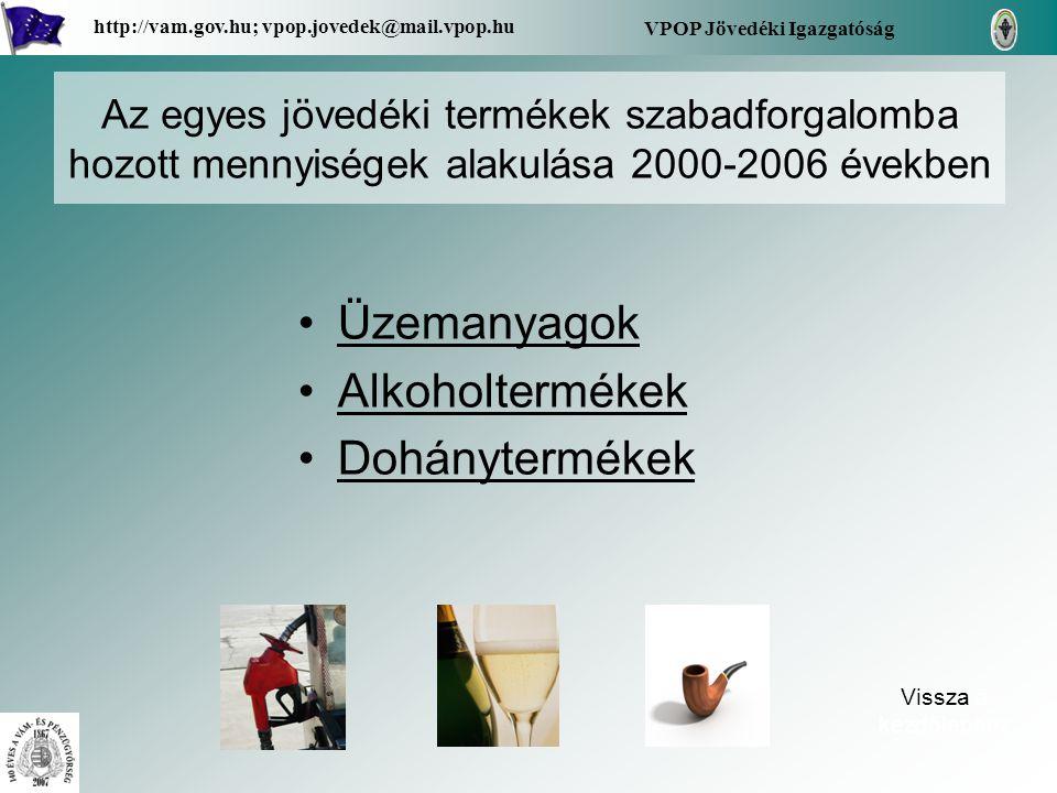 Az egyes jövedéki termékek szabadforgalomba hozott mennyiségek alakulása 2000-2006 években Üzemanyagok Alkoholtermékek Dohánytermékek Vissza a kezdőla