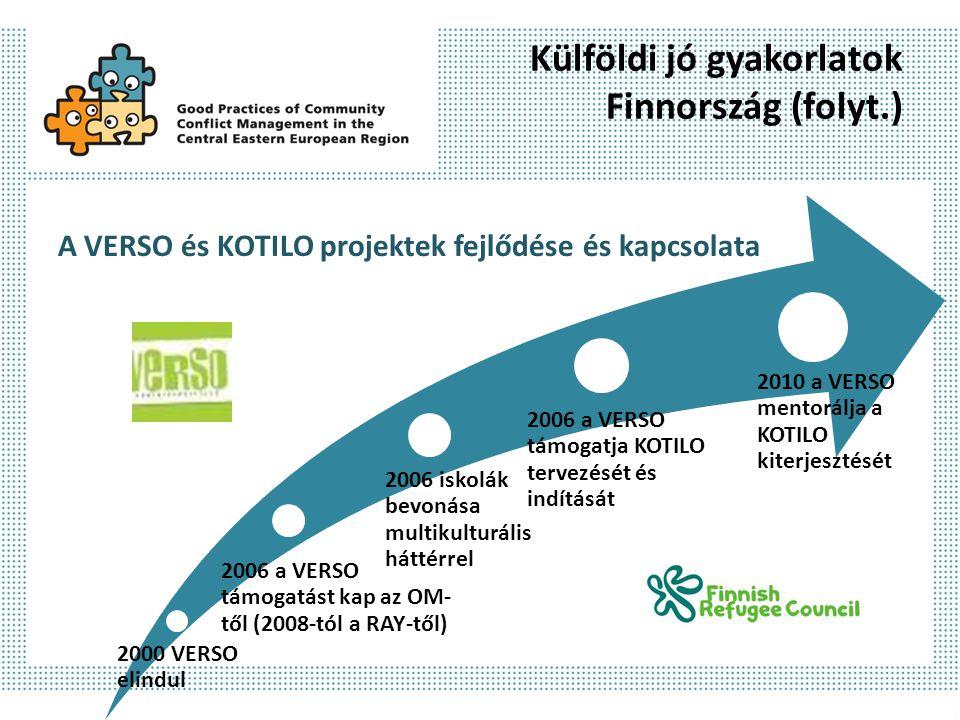 Külföldi jó gyakorlatok Finnország (folyt.) A VERSO és KOTILO projektek fejlődése és kapcsolata 2000 VERSO elindul 2006 a VERSO támogatást kap az OM-