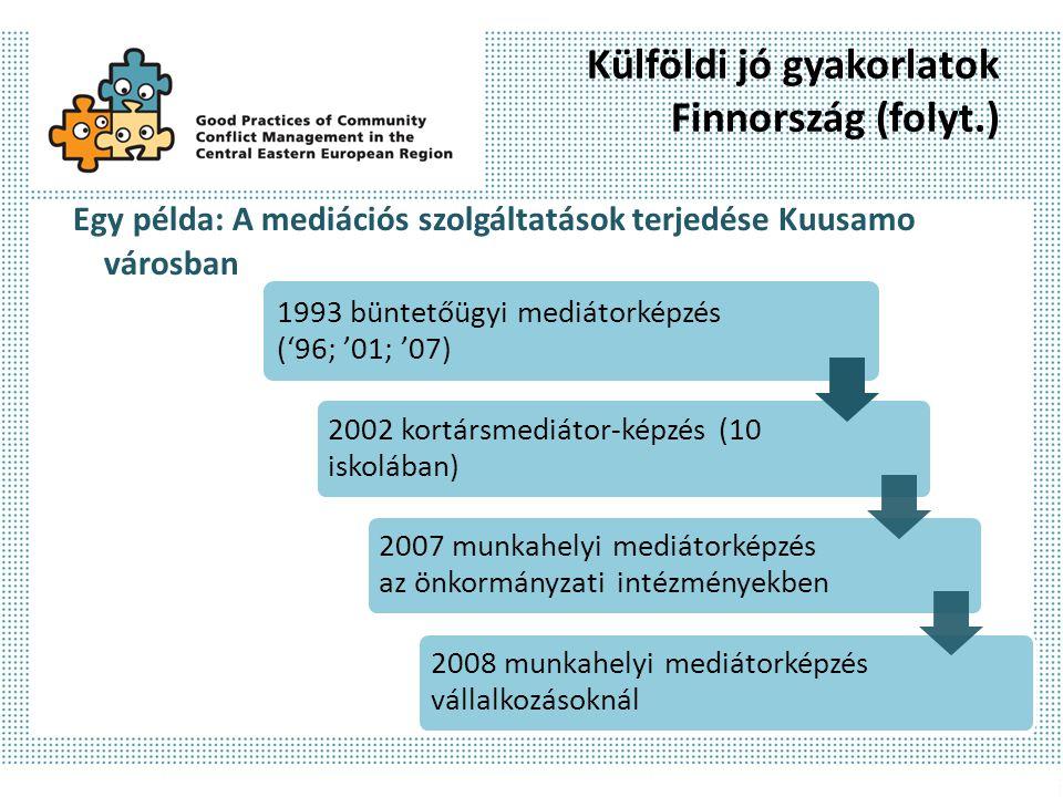 Külföldi jó gyakorlatok Finnország (folyt.) Egy példa: A mediációs szolgáltatások terjedése Kuusamo városban 1993 büntetőügyi mediátorképzés ('96; '01