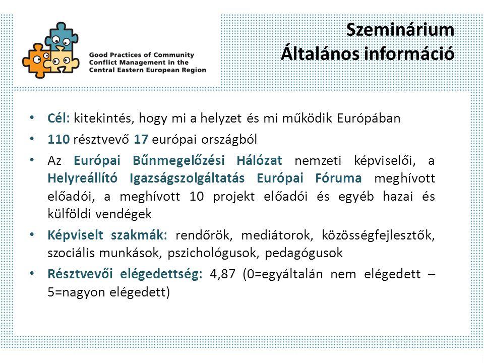 Szeminárium Általános információ Cél: kitekintés, hogy mi a helyzet és mi működik Európában 110 résztvevő 17 európai országból Az Európai Bűnmegelőzés