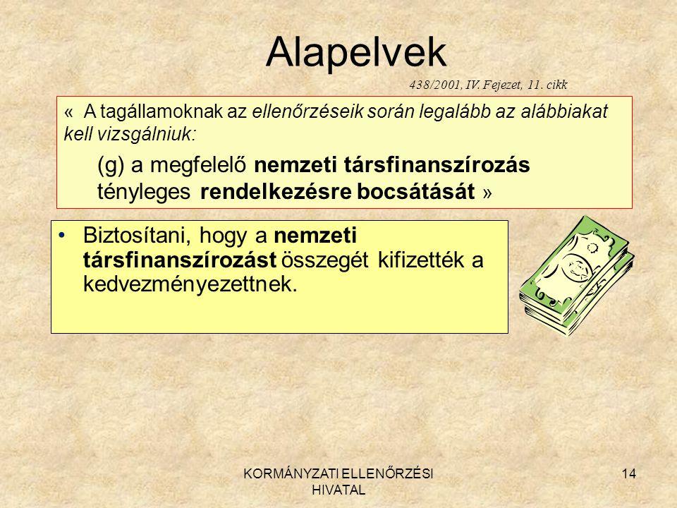 KORMÁNYZATI ELLENŐRZÉSI HIVATAL 14 Alapelvek « A tagállamoknak az ellenőrzéseik során legalább az alábbiakat kell vizsgálniuk: (g) a megfelelő nemzeti társfinanszírozás tényleges rendelkezésre bocsátását » 438/2001, IV.