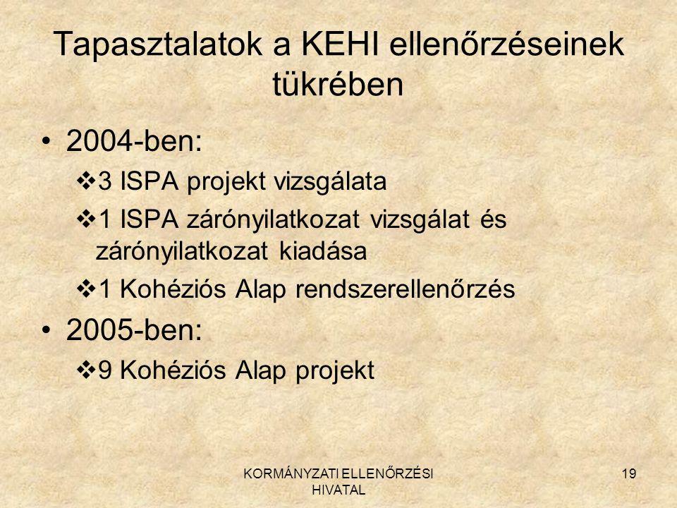 KORMÁNYZATI ELLENŐRZÉSI HIVATAL 19 Tapasztalatok a KEHI ellenőrzéseinek tükrében 2004-ben:  3 ISPA projekt vizsgálata  1 ISPA zárónyilatkozat vizsgálat és zárónyilatkozat kiadása  1 Kohéziós Alap rendszerellenőrzés 2005-ben:  9 Kohéziós Alap projekt