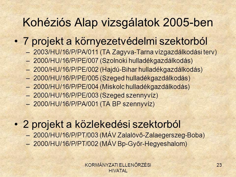 KORMÁNYZATI ELLENŐRZÉSI HIVATAL 23 Kohéziós Alap vizsgálatok 2005-ben 7 projekt a környezetvédelmi szektorból –2003/HU/16/P/PA/011 (TA Zagyva-Tarna ví