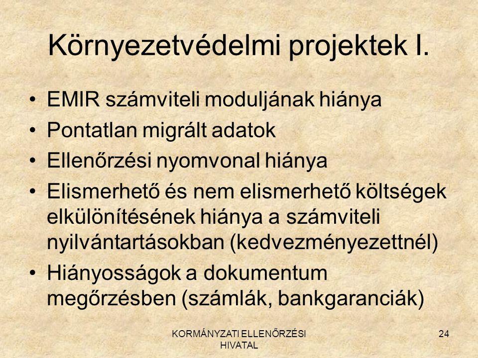 KORMÁNYZATI ELLENŐRZÉSI HIVATAL 24 Környezetvédelmi projektek I.