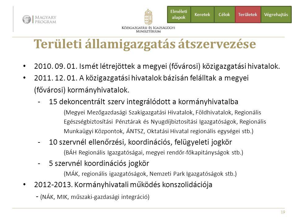 19 Területi államigazgatás átszervezése 2010. 09. 01. Ismét létrejöttek a megyei (fővárosi) közigazgatási hivatalok. 2011. 12. 01. A közigazgatási hiv