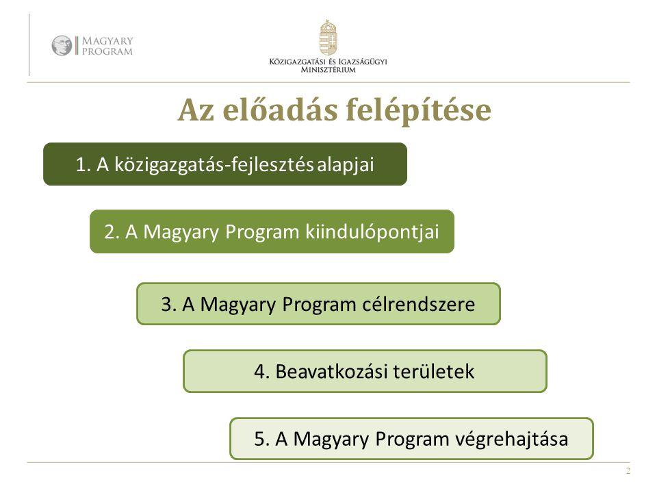 2 Az előadás felépítése 1. A közigazgatás-fejlesztés alapjai 2. A Magyary Program kiindulópontjai 3. A Magyary Program célrendszere 4. Beavatkozási te