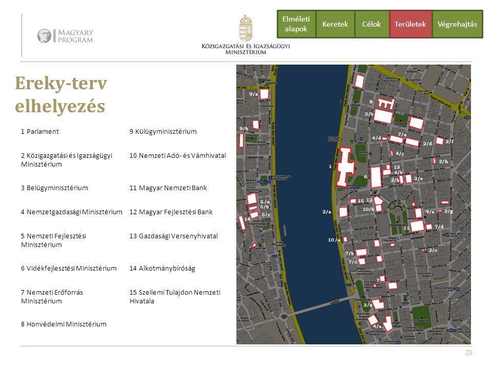 20 Ereky-terv elhelyezés 1 Parlament9 Külügyminisztérium 2 Közigazgatási és Igazságügyi Minisztérium 10 Nemzeti Adó- és Vámhivatal 3 Belügyminisztériu