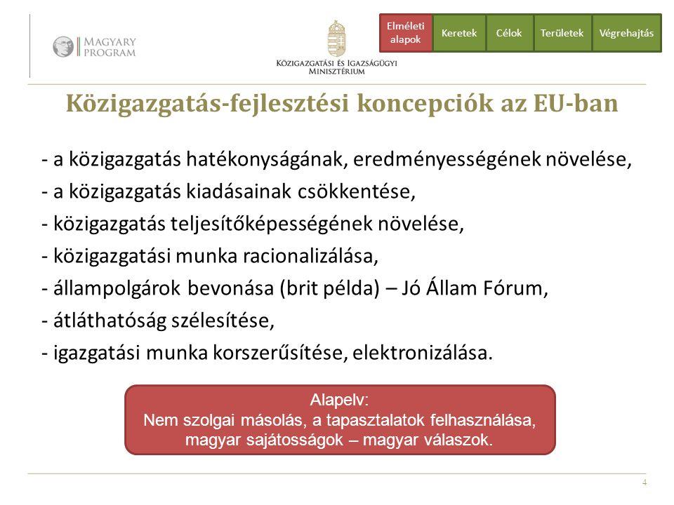 4 Közigazgatás-fejlesztési koncepciók az EU-ban CélokTerületekVégrehajtás Elméleti alapok Keretek - a közigazgatás hatékonyságának, eredményességének