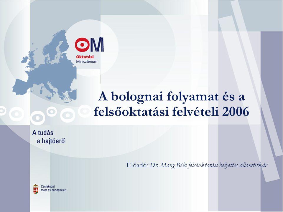 A bolognai folyamat és a felsőoktatási felvételi 2006 Előadó: Dr. Mang Béla felsőoktatási helyettes államtitkár
